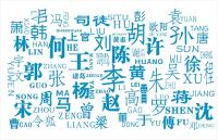 中国起名大师林大师谈汉字的魅力