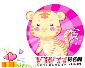 属虎的今年多大,2012属虎的今年几岁