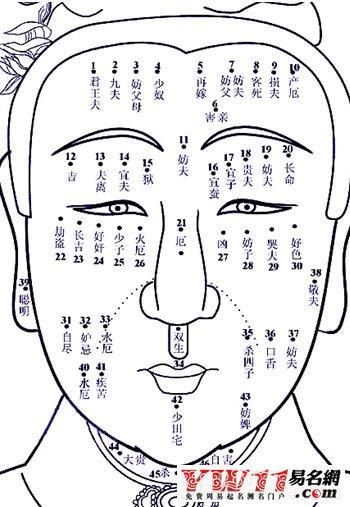 脸上的痣代表什么
