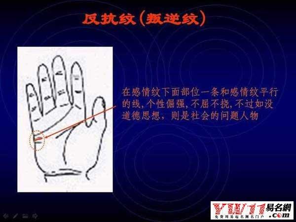 ...命运属相的手相算命图解   做事失败者的手相特征   在感情纹...