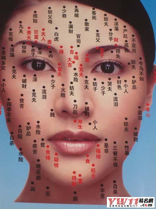 女性面部痣相图解