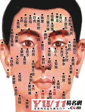 男痣相图解_女子痣相(31)图片 女子痣相(31)图片大全_社会热点图片_非主流图片站