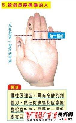 手指算命图解