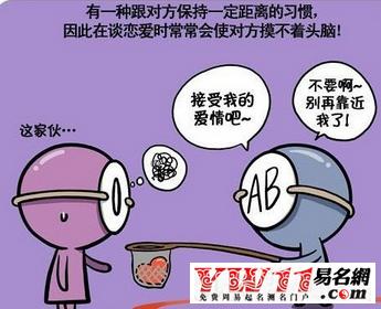 血型与性格的关系