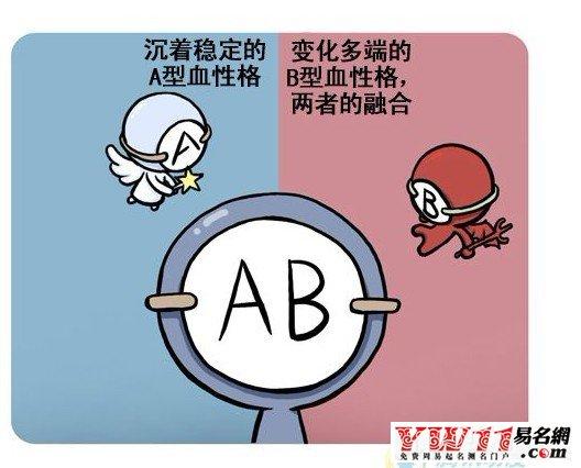 ab型和o型血_ab型血是熊猫血吗-起名网